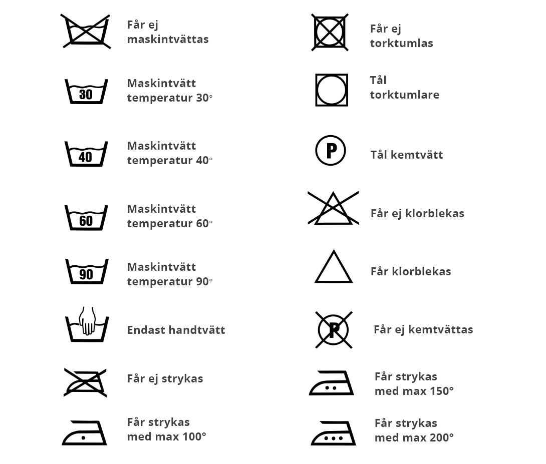 tvattsymboler